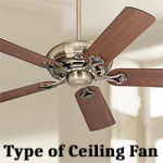 types of Ceiling Fans Image